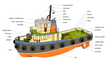 800pxtugboat_diagramen_edit1asvg